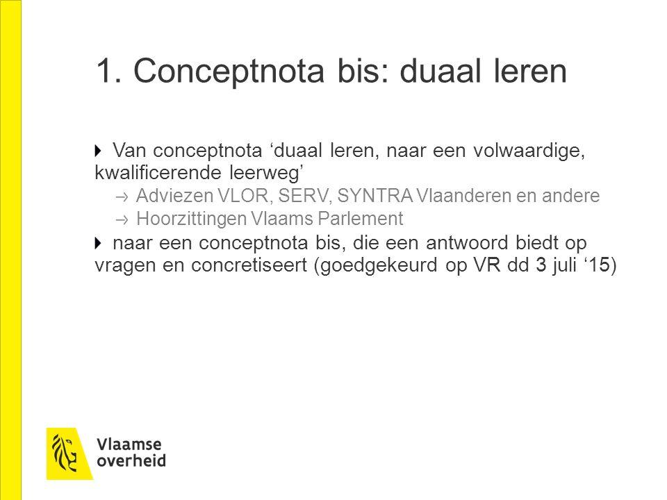 1. Conceptnota bis: duaal leren Van conceptnota 'duaal leren, naar een volwaardige, kwalificerende leerweg' Adviezen VLOR, SERV, SYNTRA Vlaanderen en