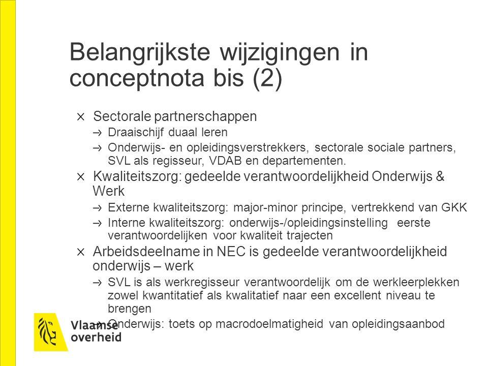 Belangrijkste wijzigingen in conceptnota bis (2) Sectorale partnerschappen Draaischijf duaal leren Onderwijs- en opleidingsverstrekkers, sectorale sociale partners, SVL als regisseur, VDAB en departementen.