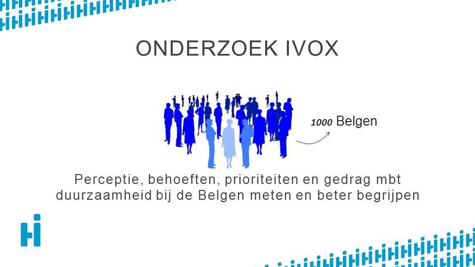 ONDERZOEK IVOX Perceptie, behoeften, prioriteiten en gedrag mbt duurzaamheid bij de Belgen meten en beter begrijpen 1000 Belgen