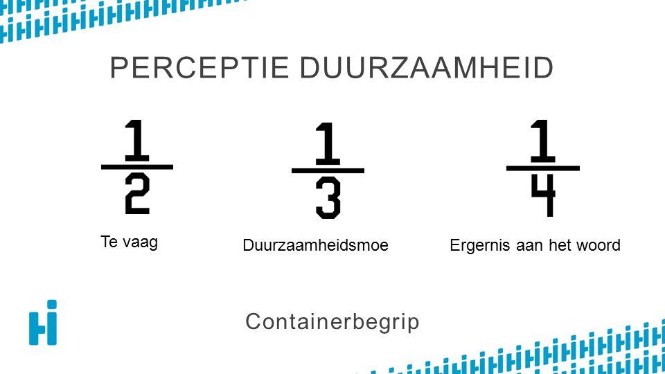 PERCEPTIE DUURZAAMHEID Te vaag DuurzaamheidsmoeErgernis aan het woord Containerbegrip