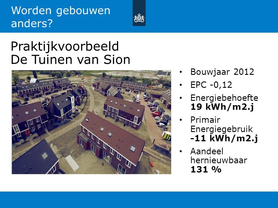 Praktijkvoorbeeld De Tuinen van Sion Bouwjaar 2012 EPC -0,12 Energiebehoefte 19 kWh/m2.j Primair Energiegebruik -11 kWh/m2.j Aandeel hernieuwbaar 131