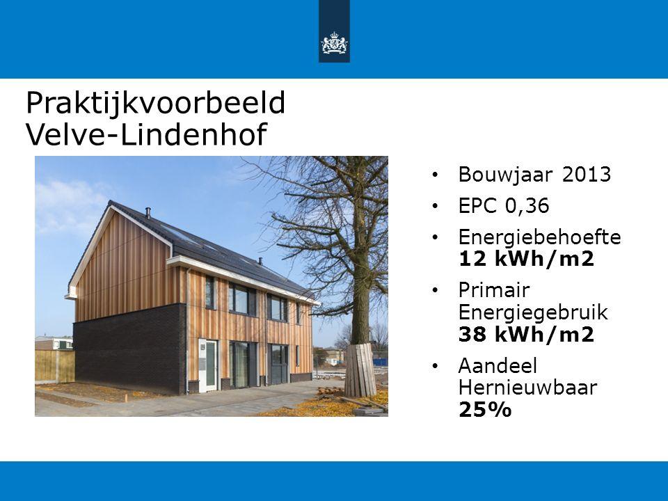 Praktijkvoorbeeld Velve-Lindenhof Bouwjaar 2013 EPC 0,36 Energiebehoefte 12 kWh/m2 Primair Energiegebruik 38 kWh/m2 Aandeel Hernieuwbaar 25%
