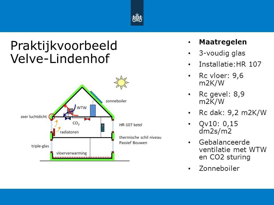 Praktijkvoorbeeld Velve-Lindenhof Maatregelen 3-voudig glas Installatie:HR 107 Rc vloer: 9,6 m2K/W Rc gevel: 8,9 m2K/W Rc dak: 9,2 m2K/W Qv10: 0,15 dm