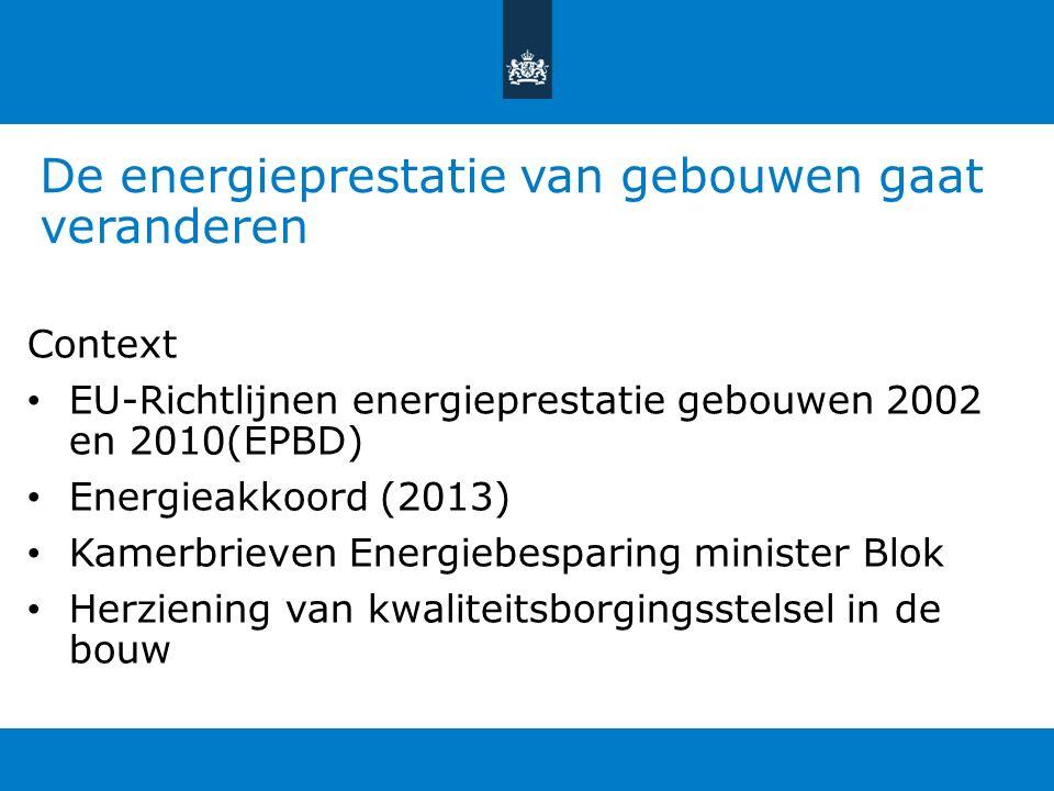 De energieprestatie van gebouwen gaat veranderen Context EU-Richtlijnen energieprestatie gebouwen 2002 en 2010(EPBD) Energieakkoord (2013) Kamerbrieve