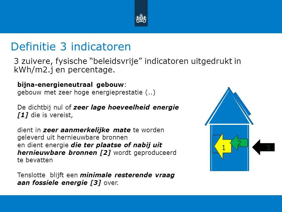 """Definitie 3 indicatoren 3 zuivere, fysische """"beleidsvrije"""" indicatoren uitgedrukt in kWh/m2.j en percentage. bijna-energieneutraal gebouw: gebouw met"""
