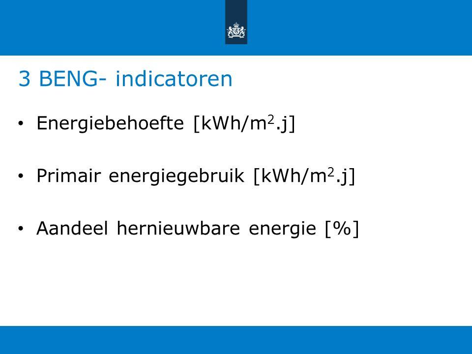 3 BENG- indicatoren Energiebehoefte [kWh/m 2.j] Primair energiegebruik [kWh/m 2.j] Aandeel hernieuwbare energie [%]