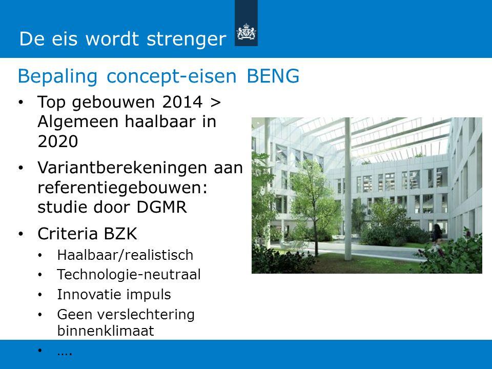 Bepaling concept-eisen BENG Top gebouwen 2014 > Algemeen haalbaar in 2020 Variantberekeningen aan referentiegebouwen: studie door DGMR Criteria BZK Ha