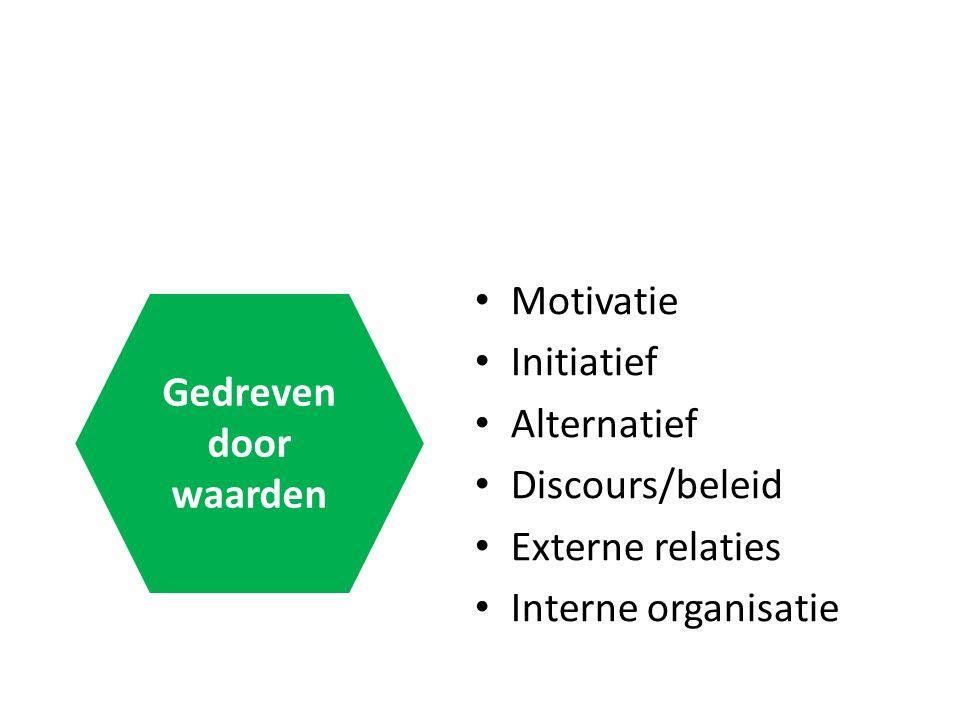 Motivatie Initiatief Alternatief Discours/beleid Externe relaties Interne organisatie Gedreven door waarden