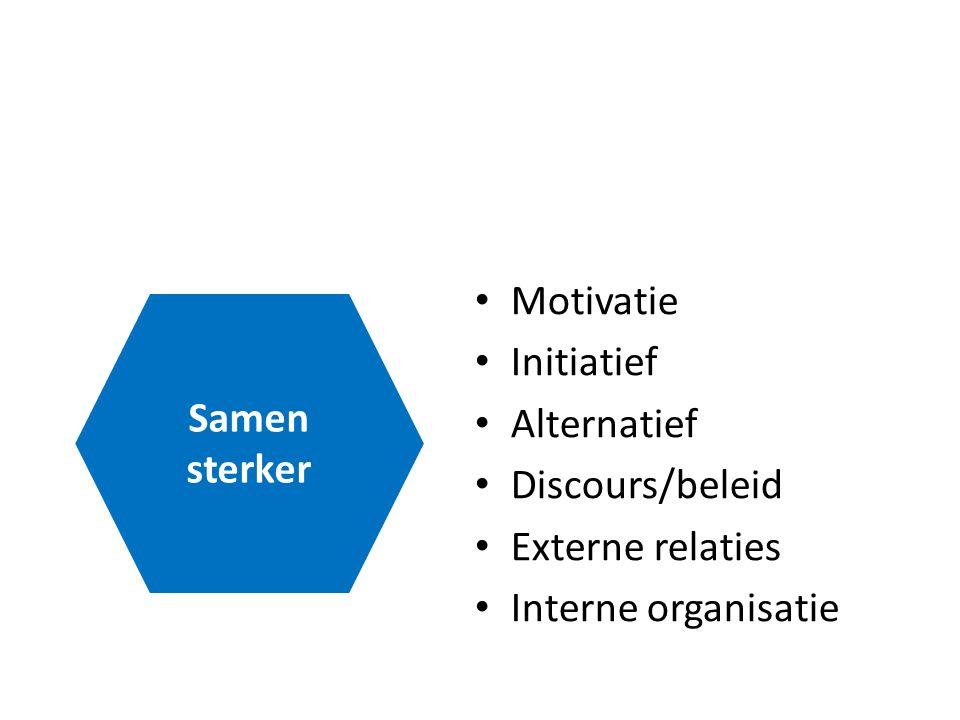 Motivatie Initiatief Alternatief Discours/beleid Externe relaties Interne organisatie Samen sterker
