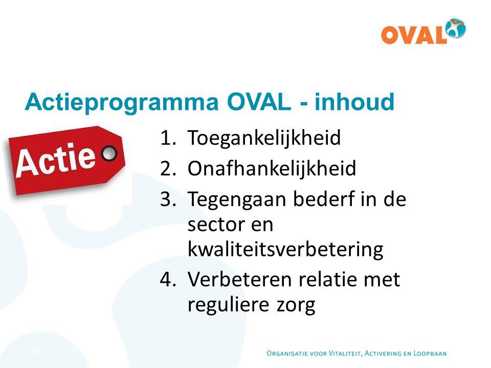 11 Actieprogramma OVAL - inhoud 1.Toegankelijkheid 2.