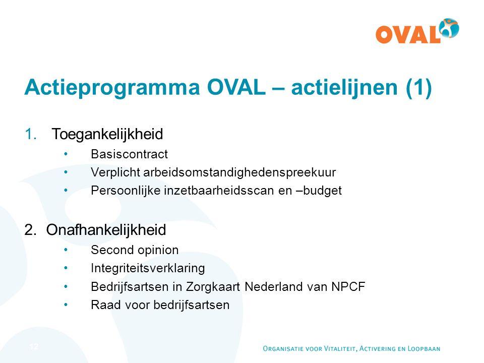 12 Actieprogramma OVAL – actielijnen (1) 1.Toegankelijkheid Basiscontract Verplicht arbeidsomstandighedenspreekuur Persoonlijke inzetbaarheidsscan en –budget 2.
