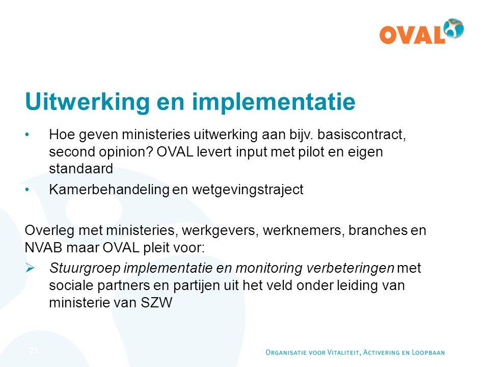 21 Uitwerking en implementatie Hoe geven ministeries uitwerking aan bijv.