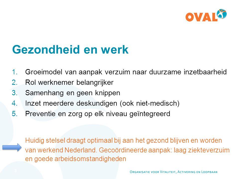 4 Uitgangspunt OVAL in discussie BGZ Verbouw het stelsel, maar breek het niet af!