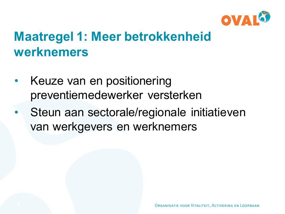 6 Maatregel 1: Meer betrokkenheid werknemers Keuze van en positionering preventiemedewerker versterken Steun aan sectorale/regionale initiatieven van werkgevers en werknemers