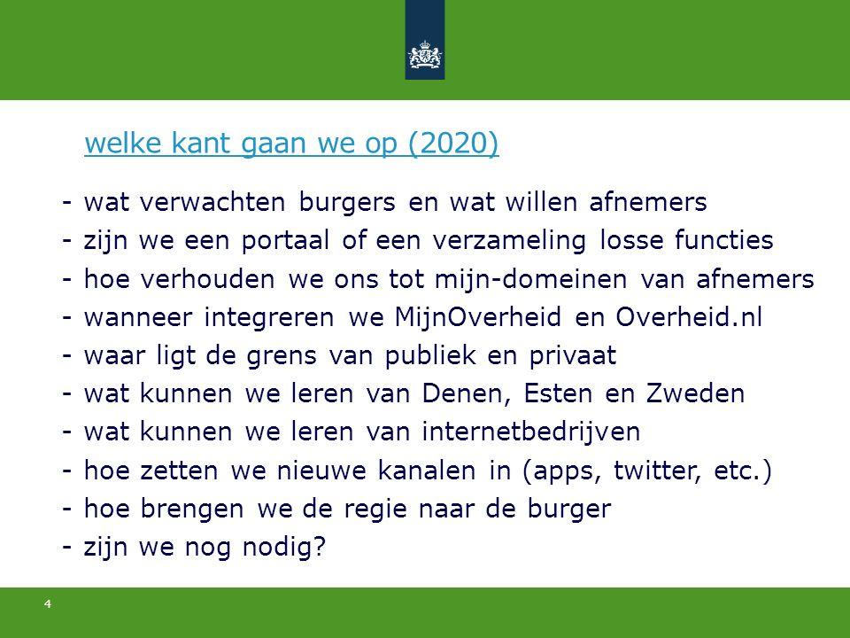 4 -wat verwachten burgers en wat willen afnemers -zijn we een portaal of een verzameling losse functies -hoe verhouden we ons tot mijn-domeinen van afnemers -wanneer integreren we MijnOverheid en Overheid.nl -waar ligt de grens van publiek en privaat -wat kunnen we leren van Denen, Esten en Zweden -wat kunnen we leren van internetbedrijven -hoe zetten we nieuwe kanalen in (apps, twitter, etc.) -hoe brengen we de regie naar de burger -zijn we nog nodig.