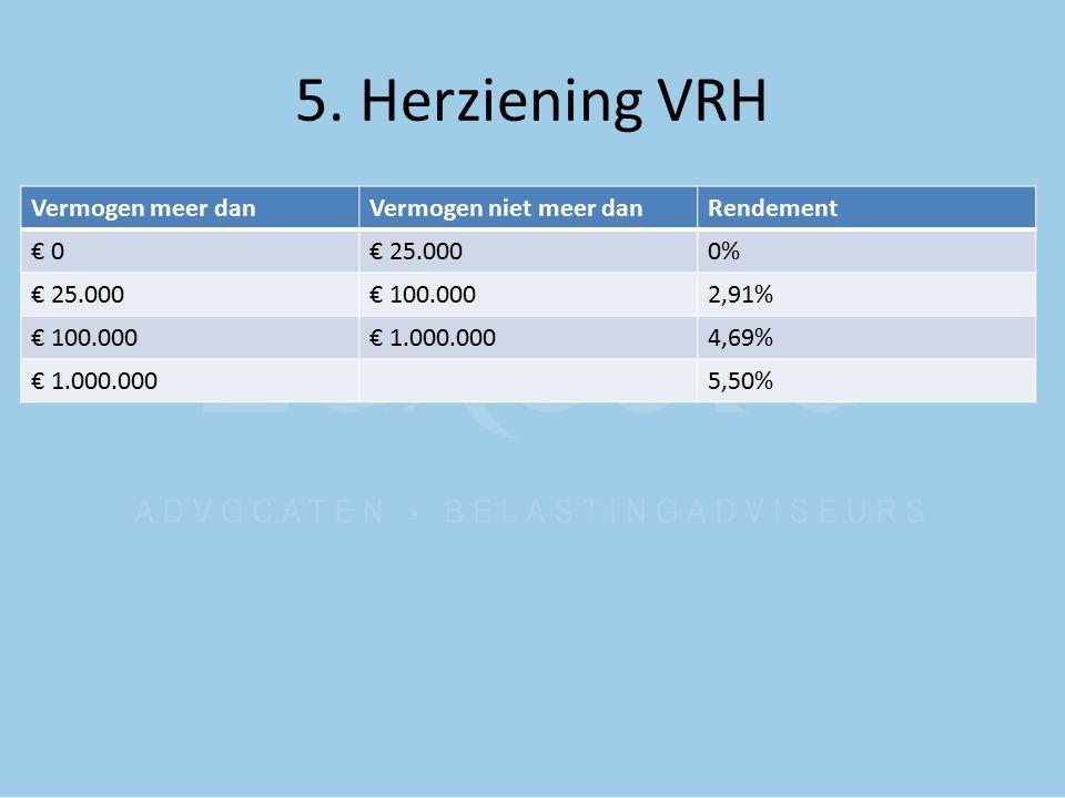 5. Herziening VRH Vermogen meer danVermogen niet meer danRendement € 0€ 25.0000% € 25.000€ 100.0002,91% € 100.000€ 1.000.0004,69% € 1.000.0005,50%