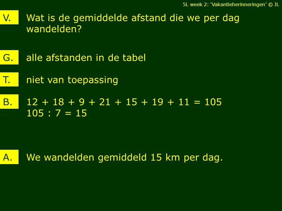 Wat is de gemiddelde afstand die we per dag wandelden? V. alle afstanden in de tabelG. 12 + 18 + 9 + 21 + 15 + 19 + 11 = 105 105 : 7 = 15 B. niet van