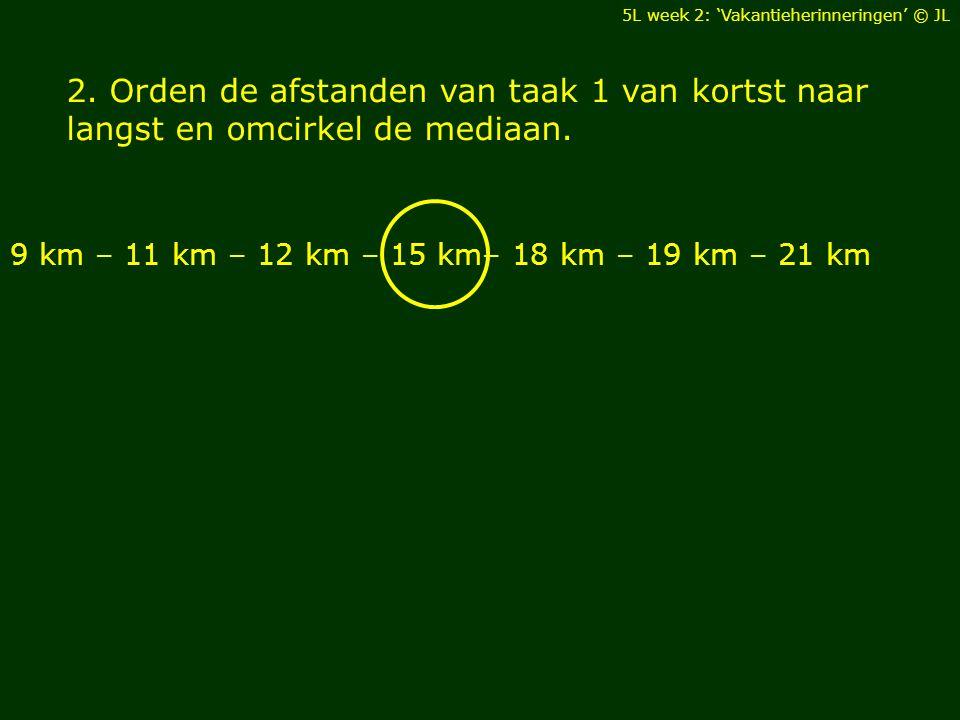 2. Orden de afstanden van taak 1 van kortst naar langst en omcirkel de mediaan. 9 km – 11 km – 12 km – 15 km– 18 km – 19 km – 21 km 5L week 2: 'Vakant