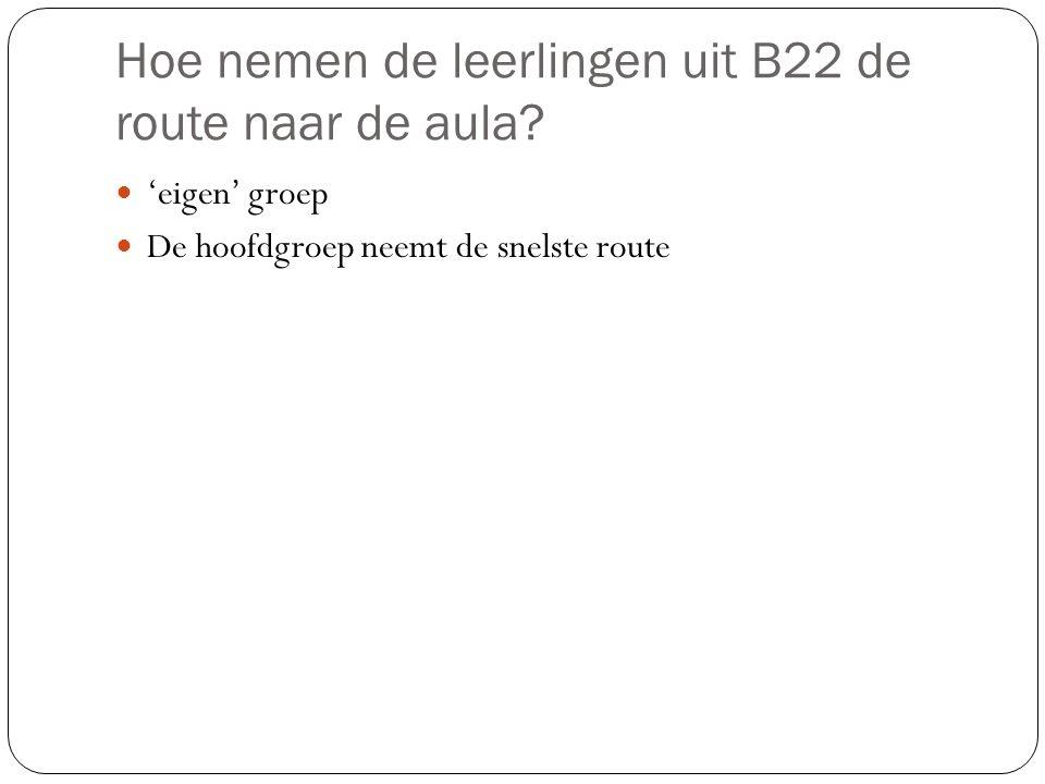 Hoe nemen de leerlingen uit B22 de route naar de aula? 'eigen' groep De hoofdgroep neemt de snelste route