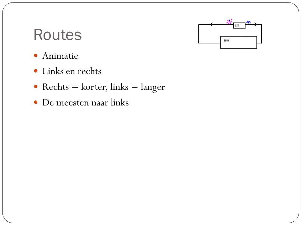 Routes Animatie Links en rechts Rechts = korter, links = langer De meesten naar links