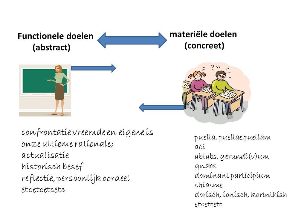 Functionele doelen (abstract) materiële doelen (concreet) puella, puellae,puellam aci ablabs, gerundi(v)um gnabs dominant participium chiasme dorisch,