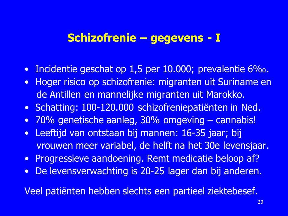 Schizofrenie – gegevens - I Incidentie geschat op 1,5 per 10.000; prevalentie 6‰. Hoger risico op schizofrenie: migranten uit Suriname en de Antillen