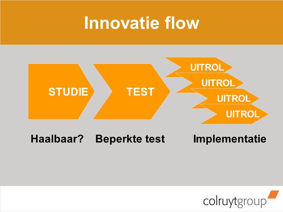 STUDIETEST UITROL Haalbaar Beperkte testImplementatie Innovatie flow