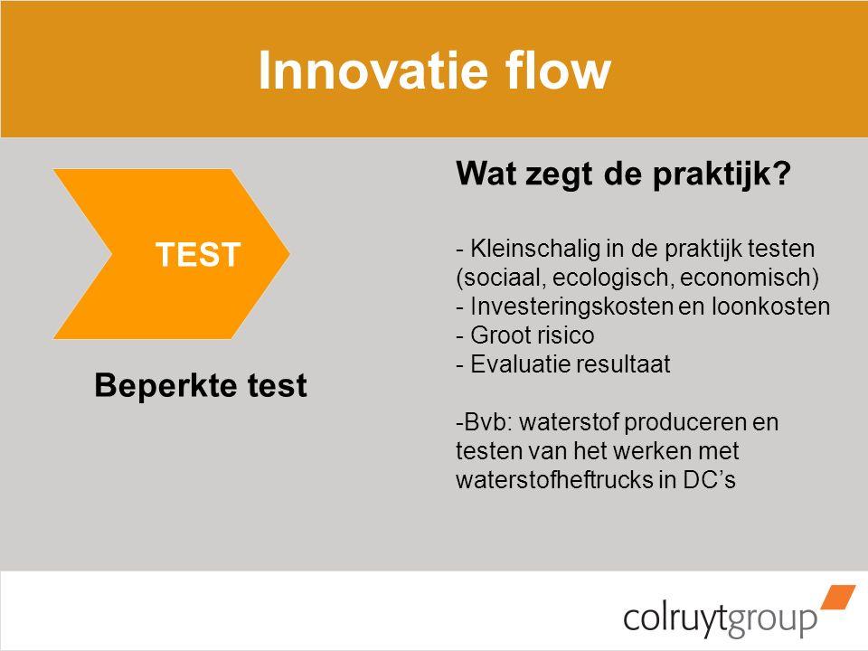 Innovatie flow TEST Beperkte test Wat zegt de praktijk? - Kleinschalig in de praktijk testen (sociaal, ecologisch, economisch) - Investeringskosten en