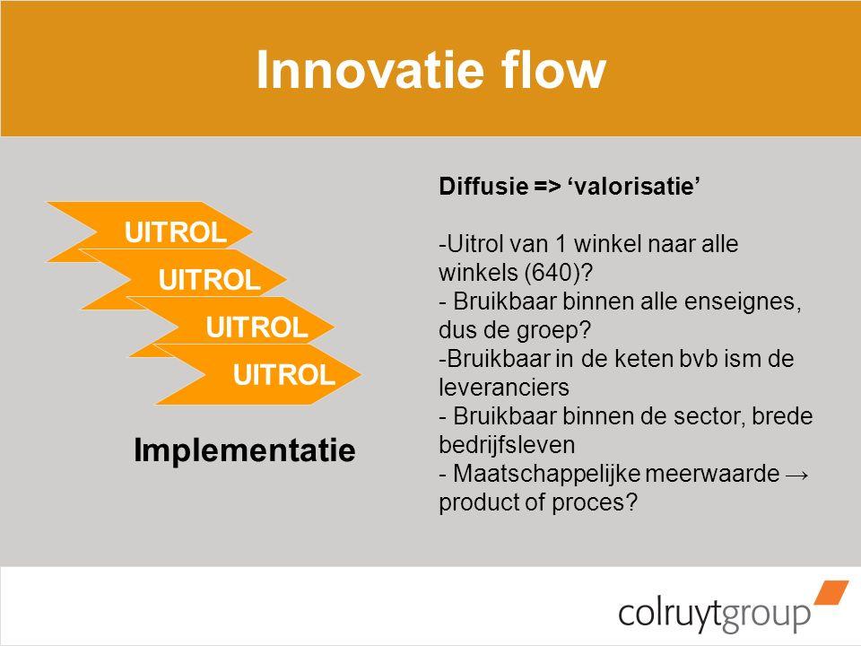 Innovatie flow UITROL Implementatie Diffusie => 'valorisatie' -Uitrol van 1 winkel naar alle winkels (640)? - Bruikbaar binnen alle enseignes, dus de