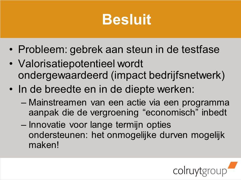 Besluit Probleem: gebrek aan steun in de testfase Valorisatiepotentieel wordt ondergewaardeerd (impact bedrijfsnetwerk) In de breedte en in de diepte