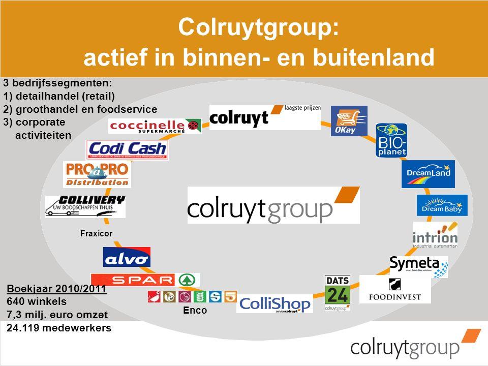 Enco Fraxicor Colruytgroup: actief in binnen- en buitenland Boekjaar 2010/2011 640 winkels 7,3 milj. euro omzet 24.119 medewerkers 3 bedrijfssegmenten