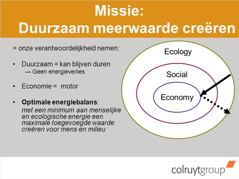 Missie: Duurzaam meerwaarde creëren = onze verantwoordelijkheid nemen: Duurzaam = kan blijven duren → Geen energieverlies Economie = motor Optimale en