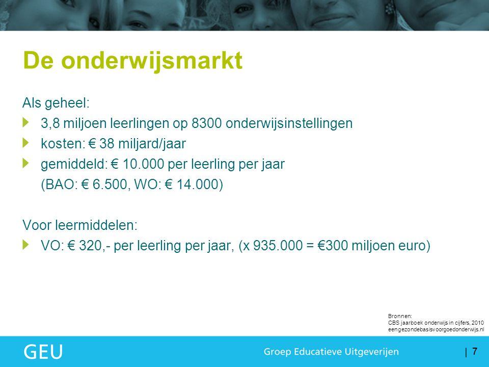 77 De onderwijsmarkt Als geheel: 3,8 miljoen leerlingen op 8300 onderwijsinstellingen kosten: € 38 miljard/jaar gemiddeld: € 10.000 per leerling per jaar (BAO: € 6.500, WO: € 14.000) Voor leermiddelen: VO: € 320,- per leerling per jaar, (x 935.000 = €300 miljoen euro) Bronnen: CBS jaarboek onderwijs in cijfers, 2010 eengezondebasisvoorgoedonderwijs.nl