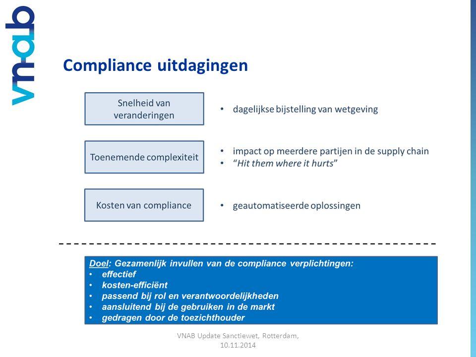 VNAB Update Sanctiewet, Rotterdam, 10.11.2014 Compliance uitdagingen