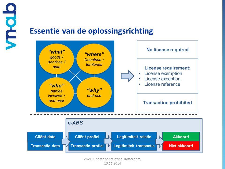 VNAB Update Sanctiewet, Rotterdam, 10.11.2014 Essentie van de oplossingsrichting