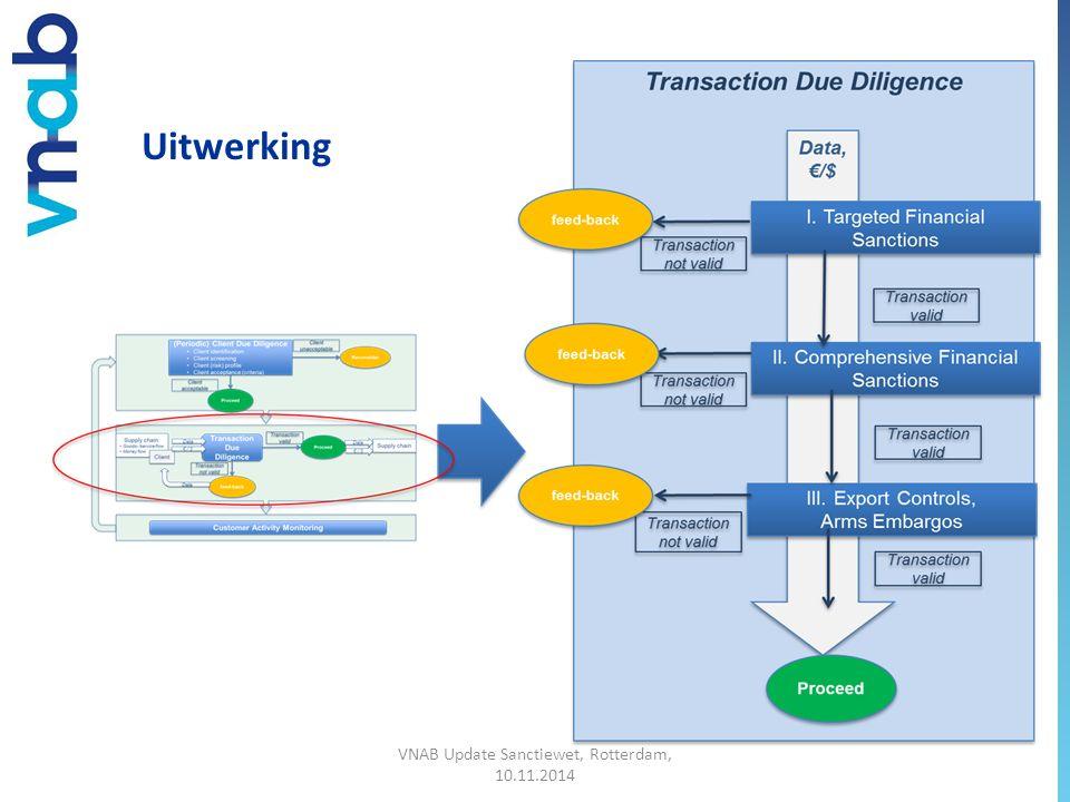 VNAB Update Sanctiewet, Rotterdam, 10.11.2014 Uitwerking