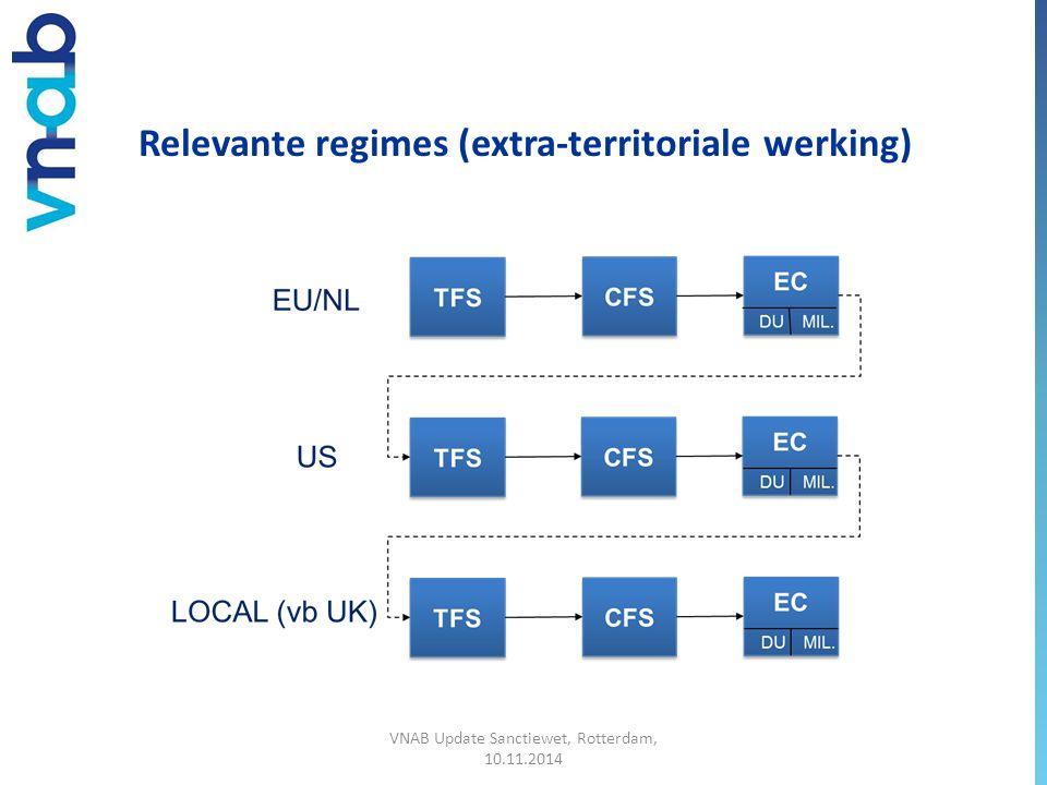 VNAB Update Sanctiewet, Rotterdam, 10.11.2014 Relevante regimes (extra-territoriale werking)