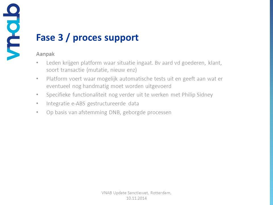 Fase 3 / proces support Aanpak Leden krijgen platform waar situatie ingaat.