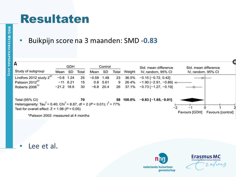 Resultaten Buikpijn score na 3 maanden: SMD -0.83 Lee et al.