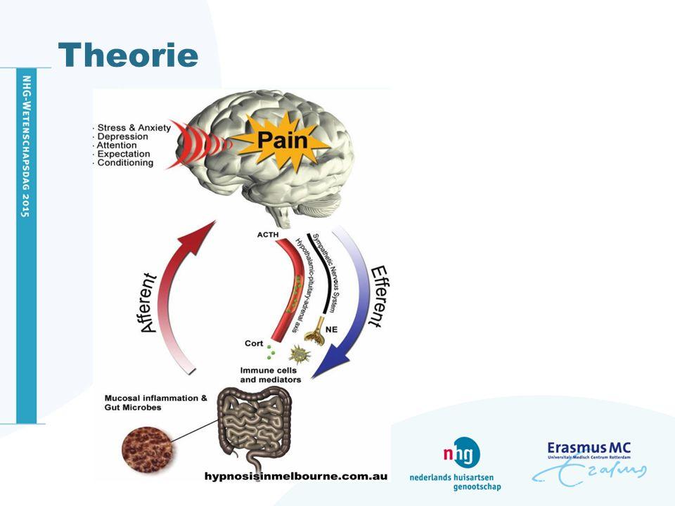 Gut-directed-hypnose: Diep ontspannen toestand Normale darmfunctie voorstellen Overactivatie in hersenen remmen, overprikkeling darm normaliseren Negatieve denkbeelden wegnemen Beter omgaan met stress