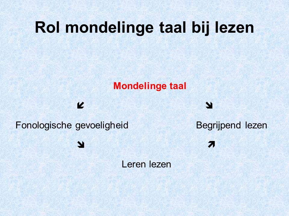 Rol mondelinge taal bij lezen Mondelinge taal   Fonologische gevoeligheid Begrijpend lezen   Leren lezen