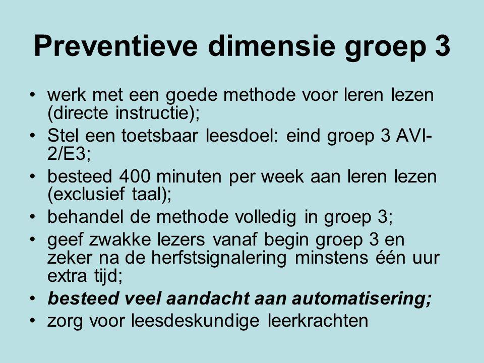 Preventieve dimensie groep 3 werk met een goede methode voor leren lezen (directe instructie); Stel een toetsbaar leesdoel: eind groep 3 AVI- 2/E3; be