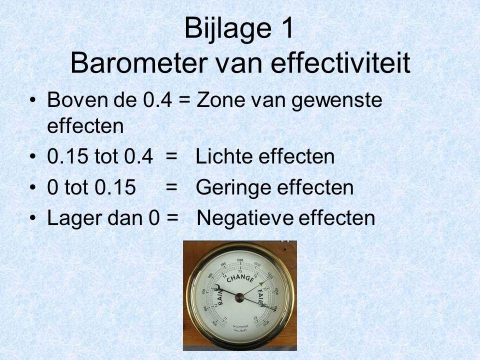 Bijlage 1 Barometer van effectiviteit Boven de 0.4 = Zone van gewenste effecten 0.15 tot 0.4 = Lichte effecten 0 tot 0.15 = Geringe effecten Lager dan 0 = Negatieve effecten