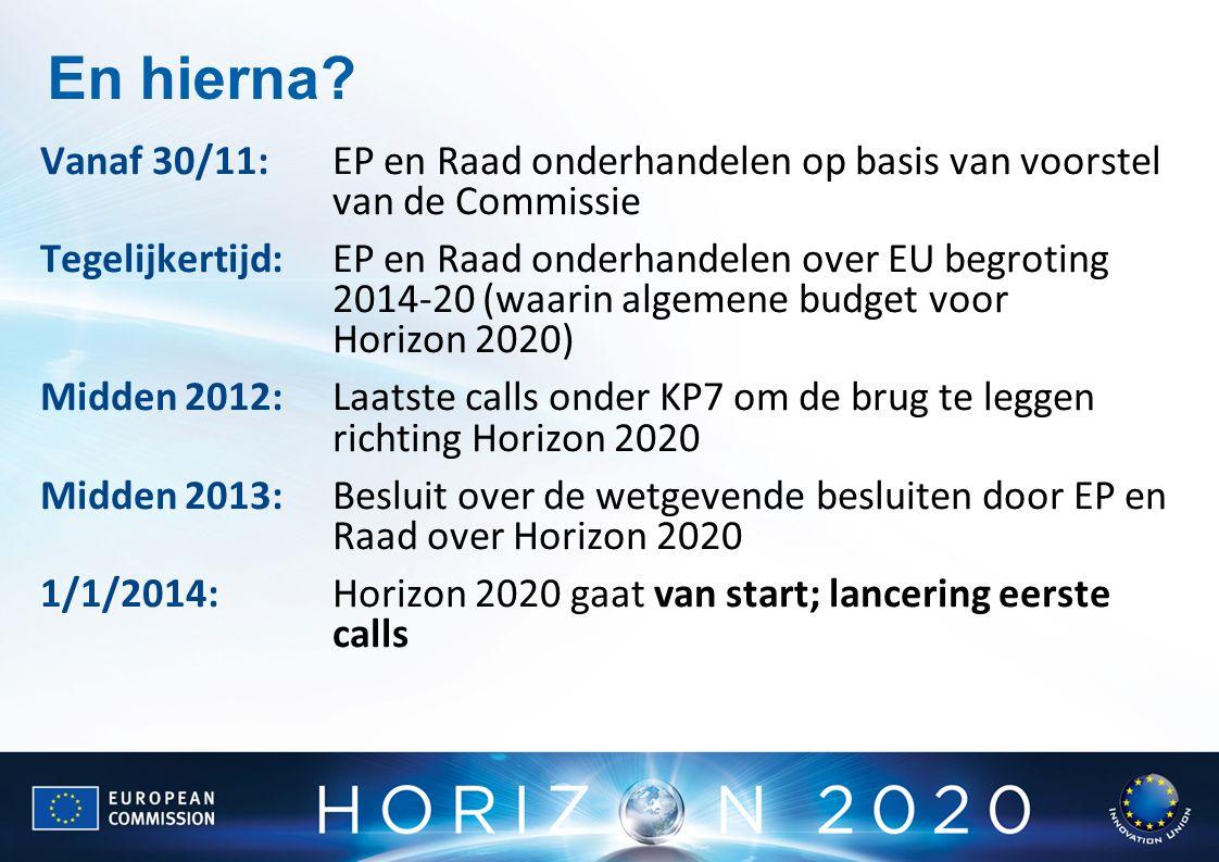 En hierna? Vanaf 30/11: EP en Raad onderhandelen op basis van voorstel van de Commissie Tegelijkertijd: EP en Raad onderhandelen over EU begroting 201