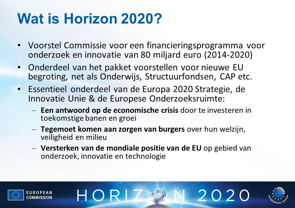 Wat is Horizon 2020? Voorstel Commissie voor een financieringsprogramma voor onderzoek en innovatie van 80 miljard euro (2014-2020) Onderdeel van het