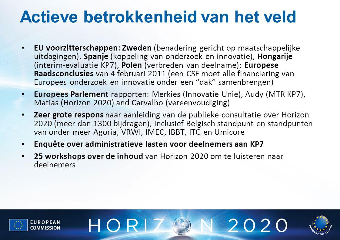 Actieve betrokkenheid van het veld EU voorzitterschappen: Zweden (benadering gericht op maatschappelijke uitdagingen), Spanje (koppeling van onderzoek en innovatie), Hongarije (interim-evaluatie KP7), Polen (verbreden van deelname); Europese Raadsconclusies van 4 februari 2011 (een CSF moet alle financiering van Europees onderzoek en innovatie onder een dak samenbrengen) Europees Parlement rapporten: Merkies (Innovatie Unie), Audy (MTR KP7), Matias (Horizon 2020) and Carvalho (vereenvoudiging) Zeer grote respons naar aanleiding van de publieke consultatie over Horizon 2020 (meer dan 1300 bijdragen), inclusief Belgisch standpunt en standpunten van onder meer Agoria, VRWI, IMEC, IBBT, ITG en Umicore Enquête over administratieve lasten voor deelnemers aan KP7 25 workshops over de inhoud van Horizon 2020 om te luisteren naar deelnemers
