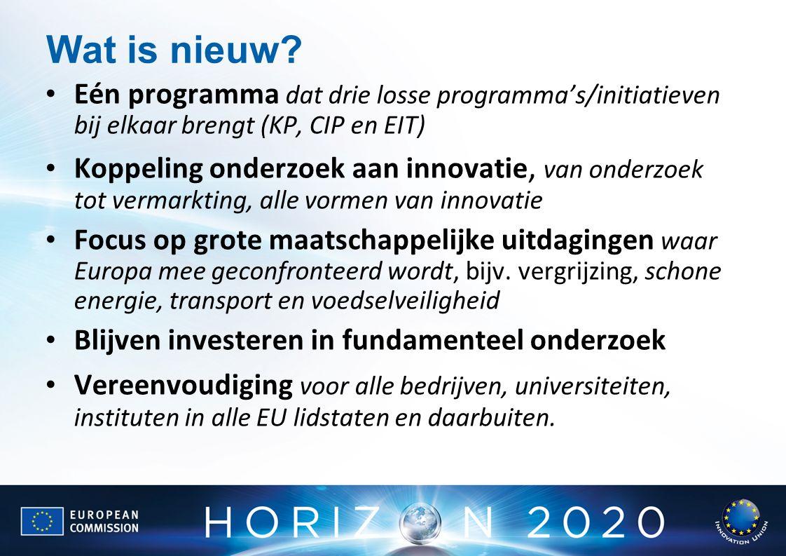 Wat is nieuw? Eén programma dat drie losse programma's/initiatieven bij elkaar brengt (KP, CIP en EIT) Koppeling onderzoek aan innovatie, van onderzoe