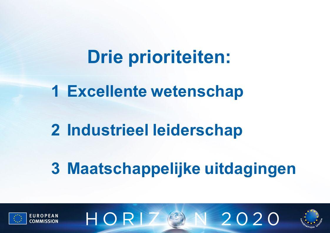 1Excellente wetenschap 2Industrieel leiderschap 3Maatschappelijke uitdagingen Drie prioriteiten: