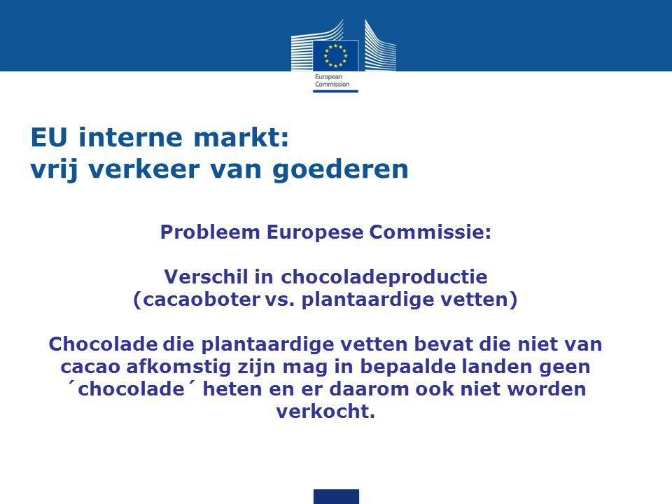 Probleem Europese Commissie: Verschil in chocoladeproductie (cacaoboter vs. plantaardige vetten) Chocolade die plantaardige vetten bevat die niet van