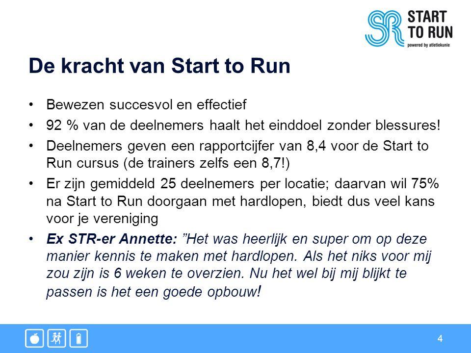 4 De kracht van Start to Run Bewezen succesvol en effectief 92 % van de deelnemers haalt het einddoel zonder blessures! Deelnemers geven een rapportci